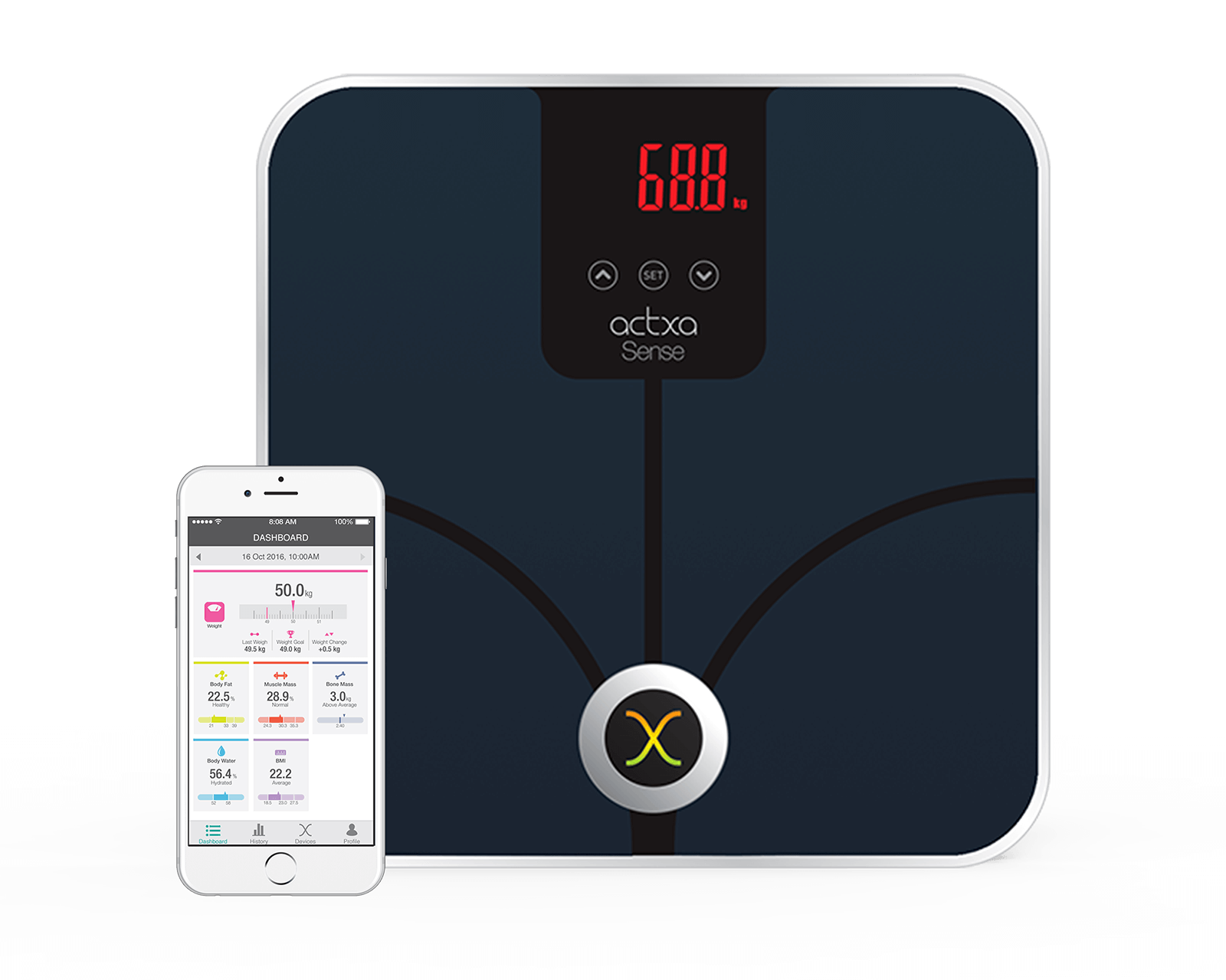 Sense with Body Composition App Screen